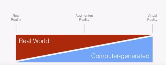 immersive-computer-ar