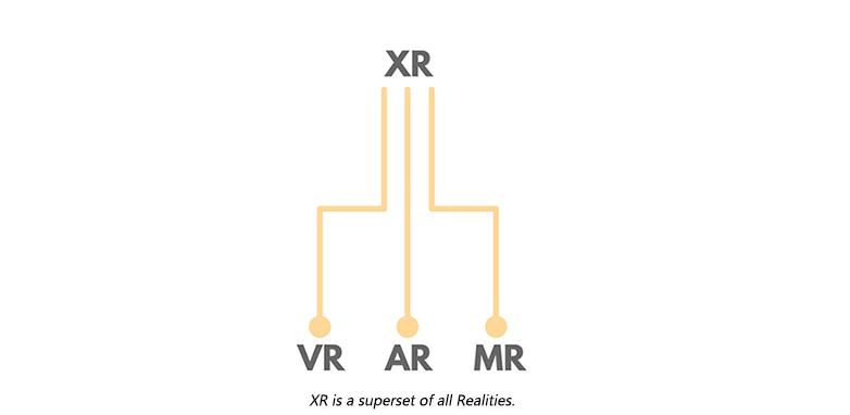xr-superset